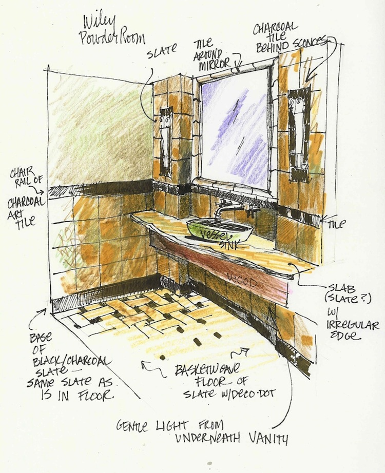 Interior specifications - Interior design materials and specifications ...